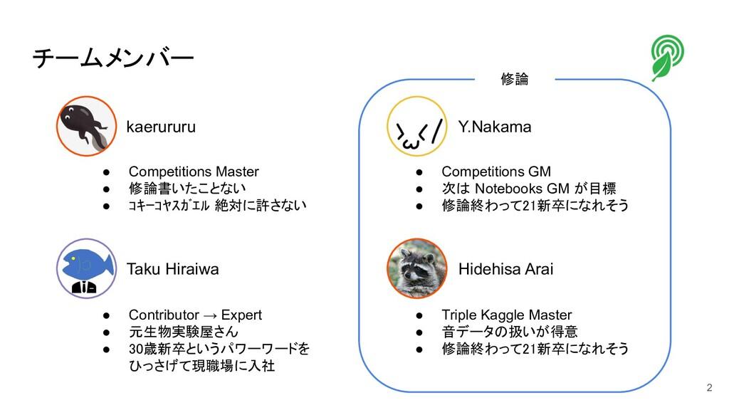 チームメンバー 修論 Hidehisa Arai Y.Nakama kaerururu T...
