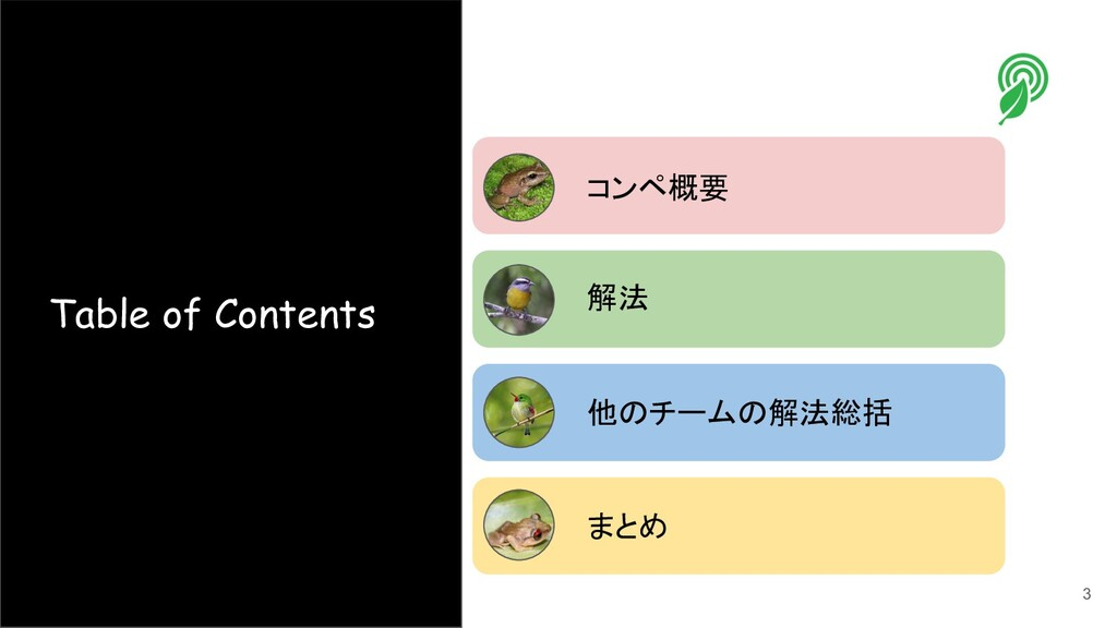 Table of Contents コンペ概要 解法 他のチームの解法総括 まとめ 3