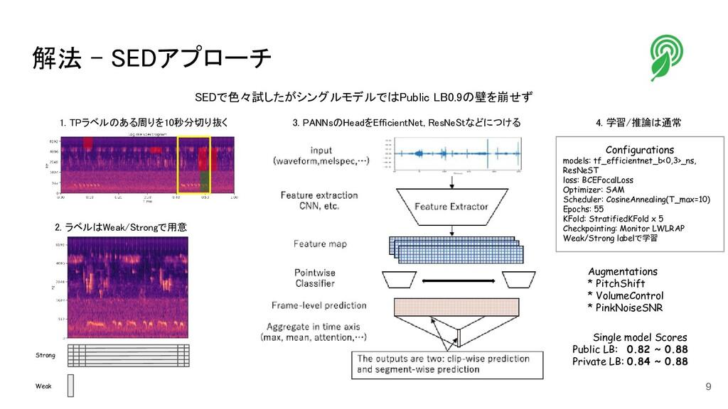 解法 - SEDアプローチ SEDで色々試したがシングルモデルではPublic LB0.9の...