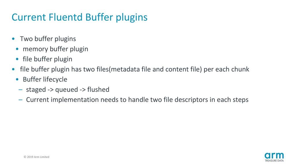 © 2019 Arm Limited Current Fluentd Buffer plugi...