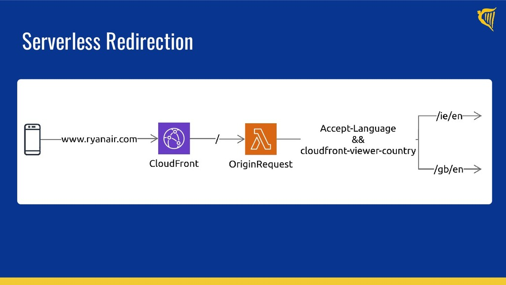 Serverless Redirection