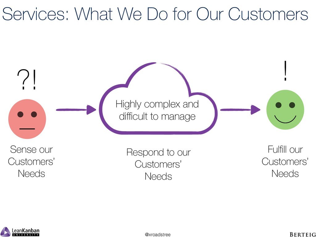 @xroadstree Respond to our Customers' Needs Ser...