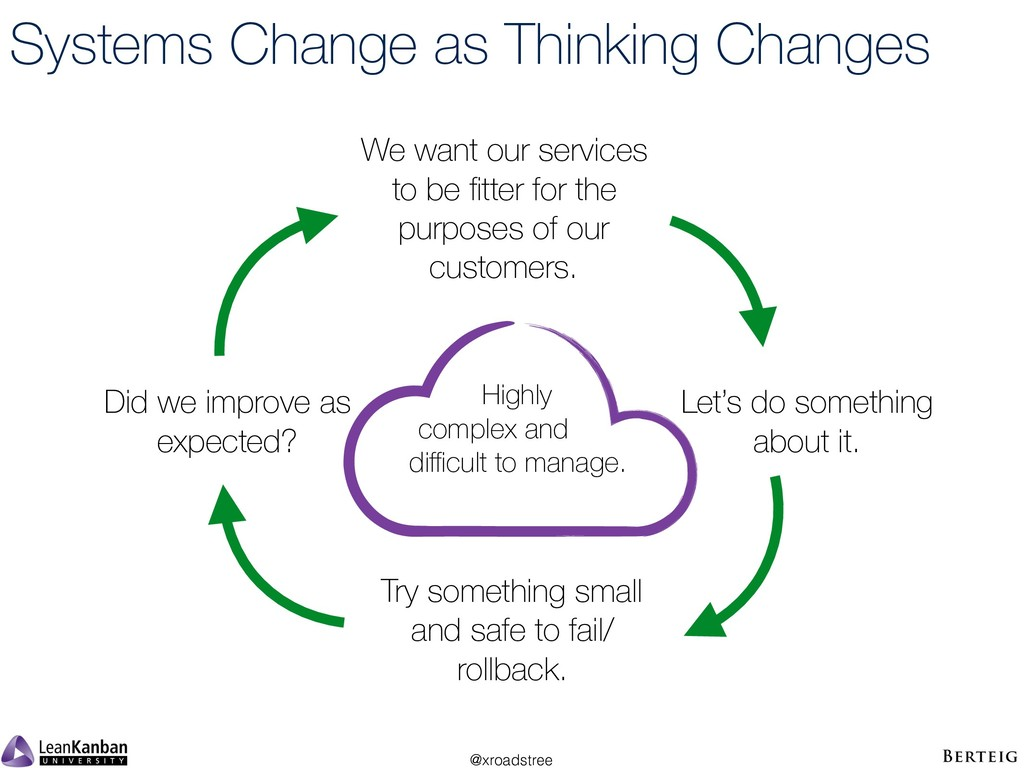 @xroadstree Systems Change as Thinking Changes ...
