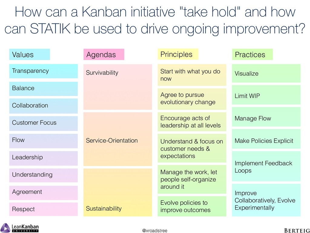 "@xroadstree How can a Kanban initiative ""take h..."