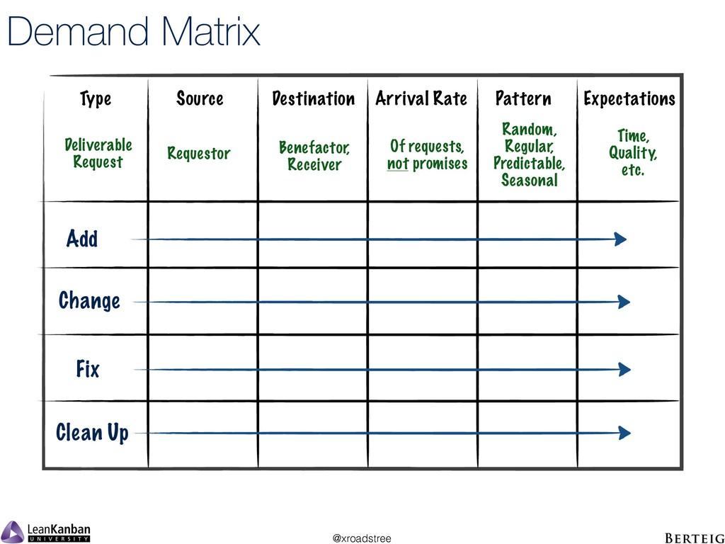 @xroadstree Demand Matrix Type Source Destinati...