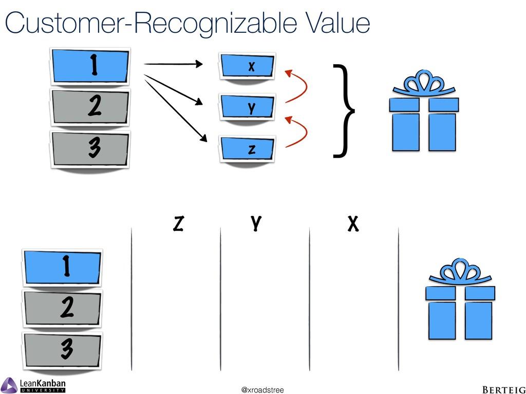 @xroadstree Customer-Recognizable Value 1 2 3 x...