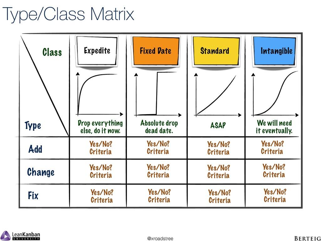 @xroadstree Type/Class Matrix Class Expedite Fi...