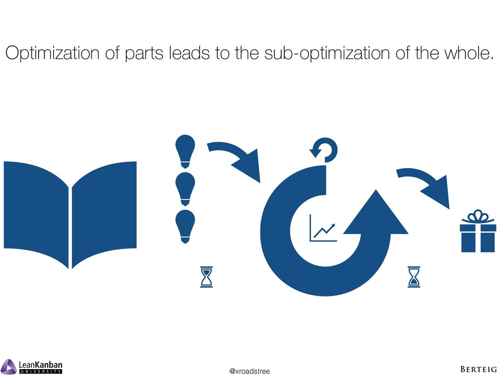 @xroadstree Optimization of parts leads to the ...