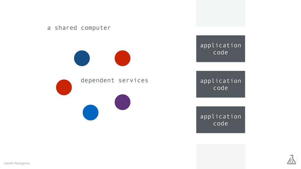 Gareth Rushgrove application code dependent ser...