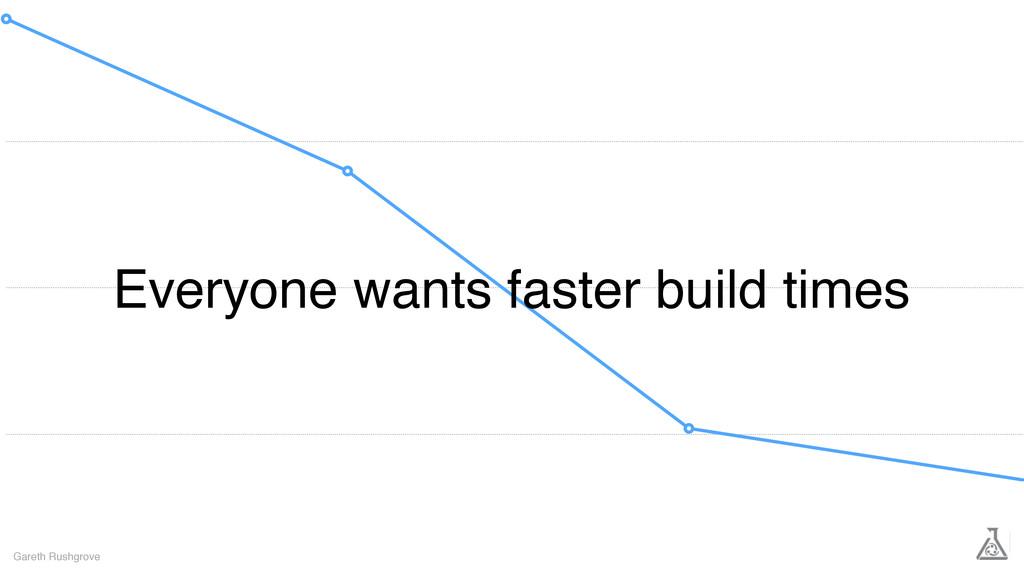 Everyone wants faster build times Gareth Rushgr...