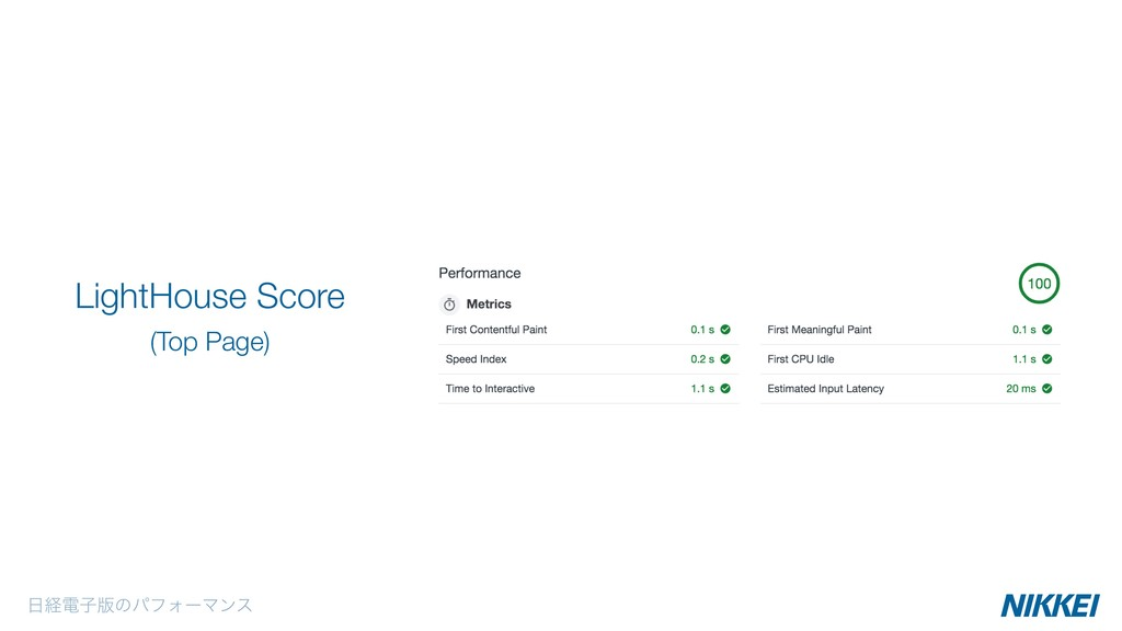 LightHouse Score (Top Page) ೔ܦిࢠ൛ͷύϑΥʔϚϯε