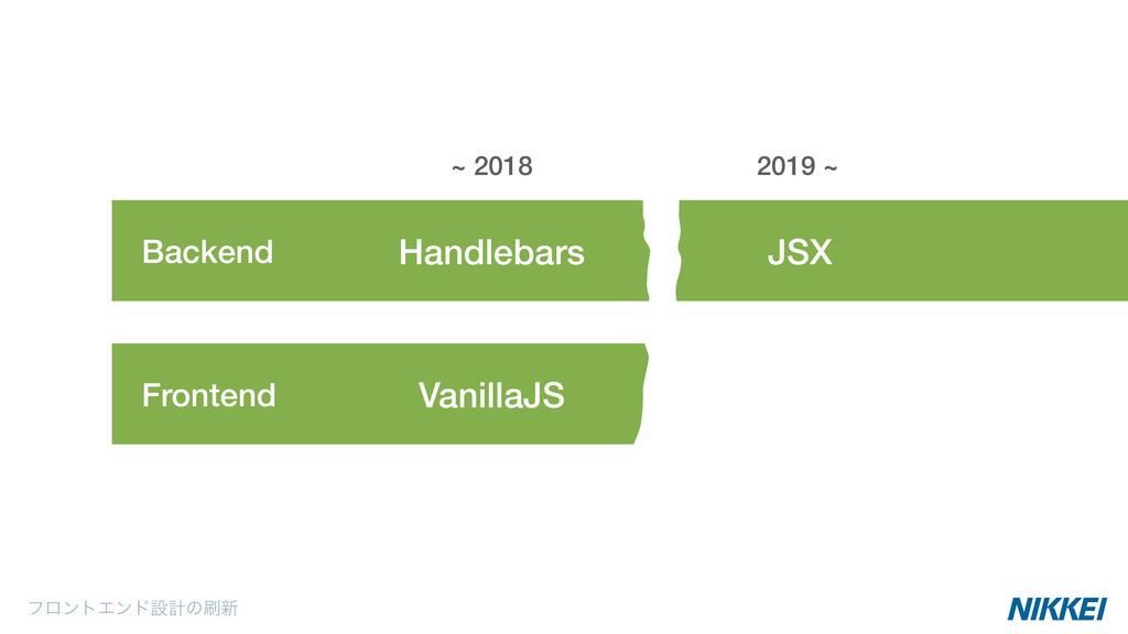 ϑϩϯτΤϯυઃܭͷ৽ Frontend Backend JSX VanillaJS Han...