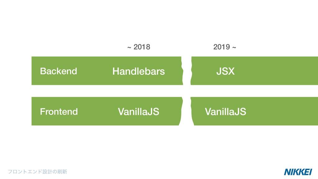 ϑϩϯτΤϯυઃܭͷ৽ Backend Frontend JSX VanillaJS Van...