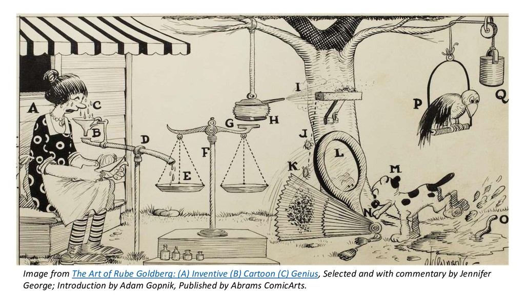 Image from The Art of Rube Goldberg: (A) Invent...