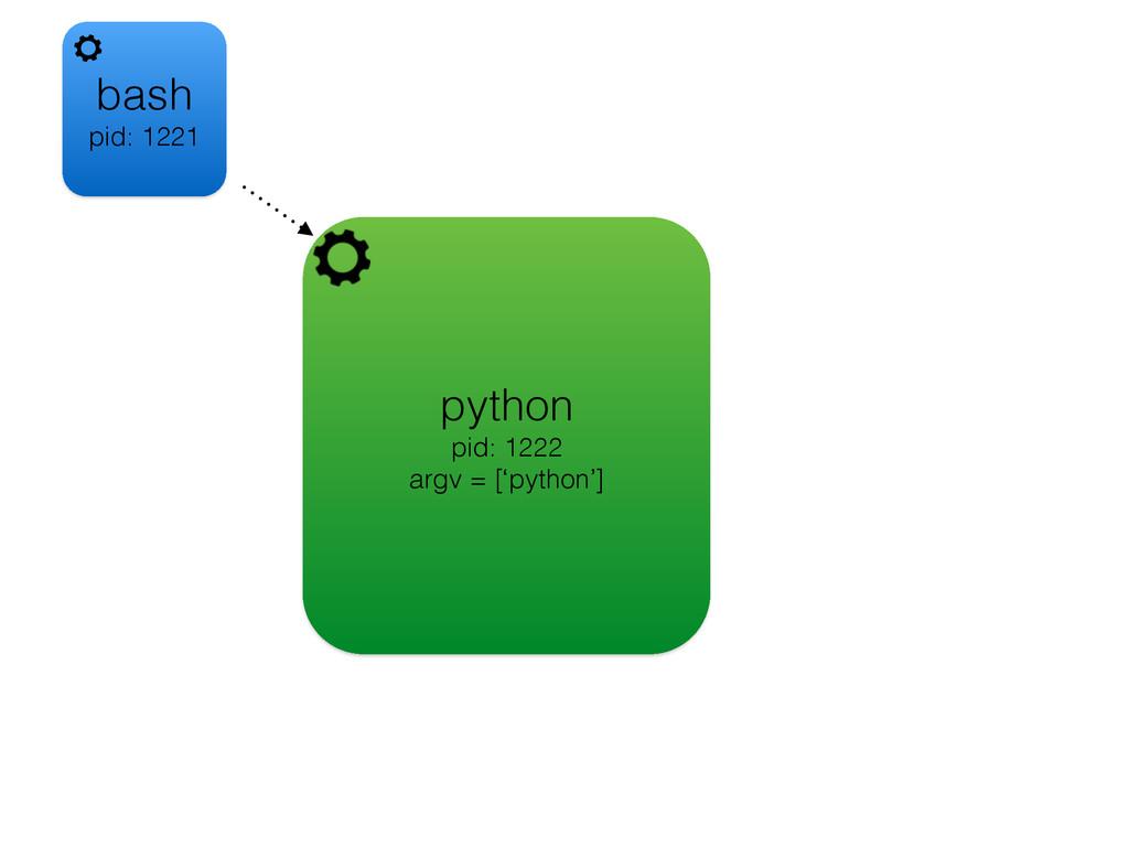 python pid: 1222 argv = ['python'] bash pid: 12...