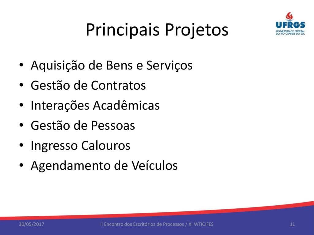 Principais Projetos • Aquisição de Bens e Servi...
