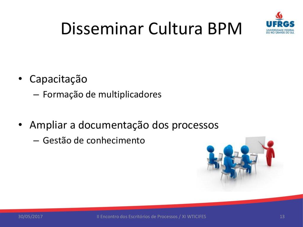 Disseminar Cultura BPM • Capacitação – Formação...