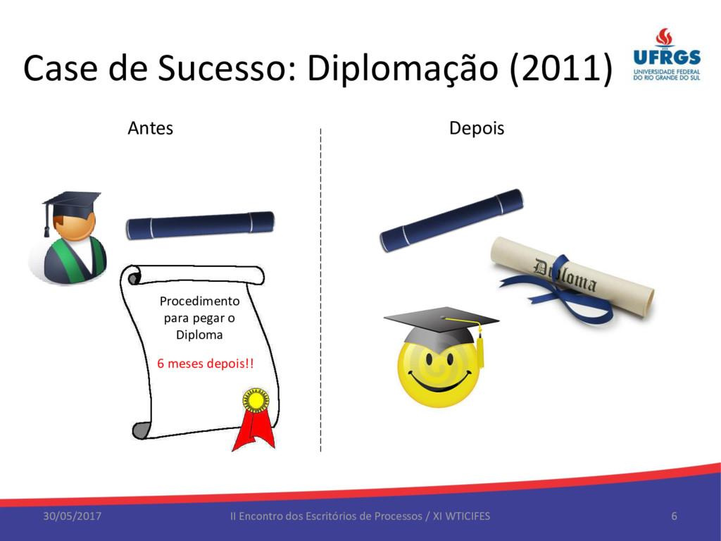 Case de Sucesso: Diplomação (2011) 30/05/2017 I...