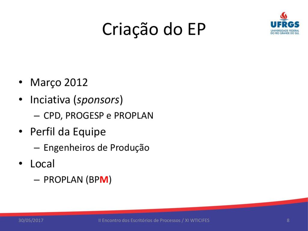 Criação do EP • Março 2012 • Inciativa (sponsor...