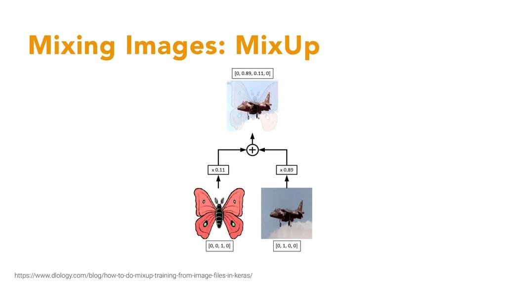 Mixing Images: MixUp https://www.dlology.com/bl...
