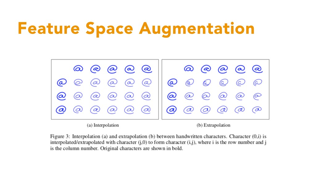 Feature Space Augmentation