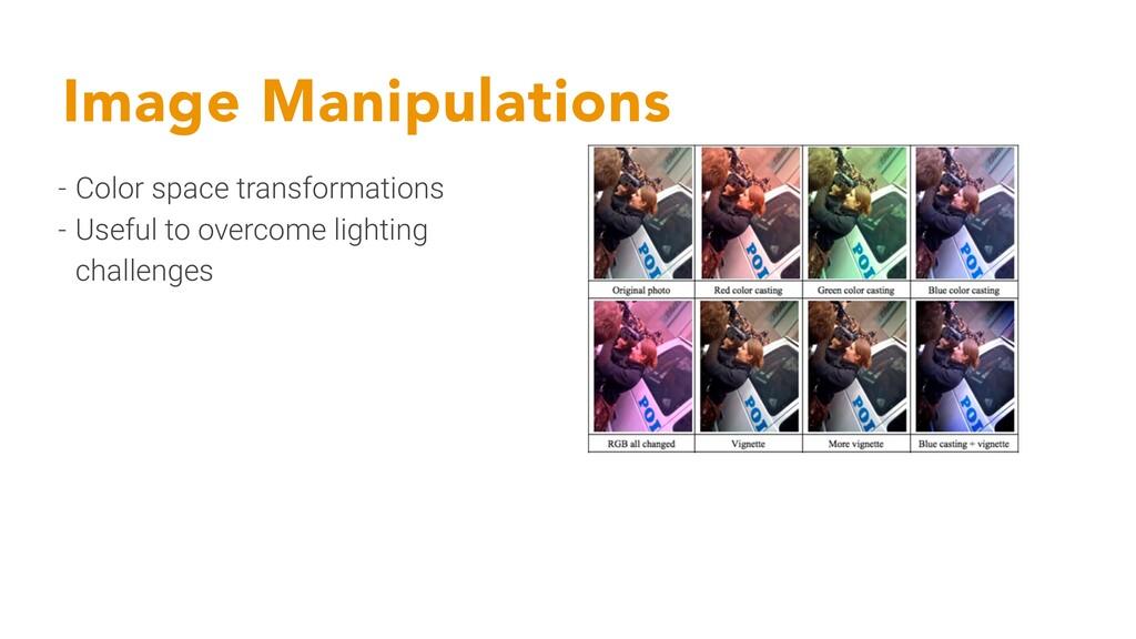 Image Manipulations - Color space transformatio...