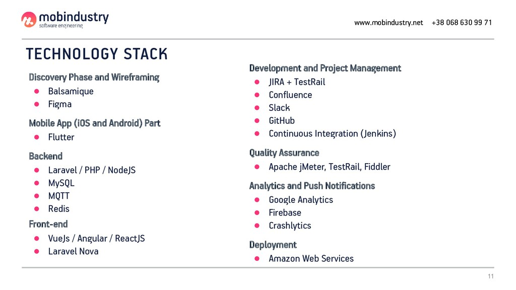 11 TECHNOLOGY STACK Discovery Phase and Wirefra...