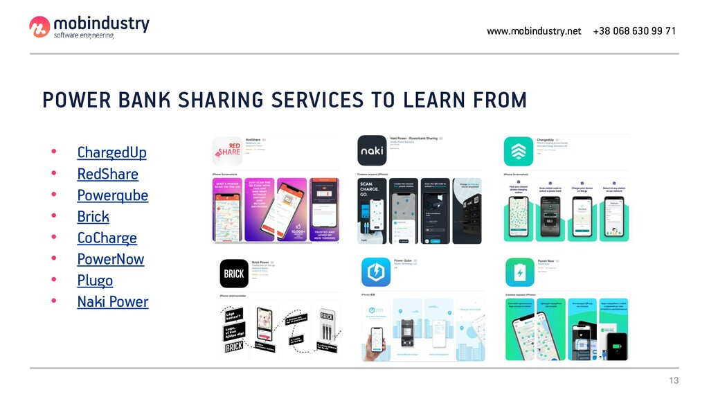 13 POWER BANK SHARING SERVICES TO LEARN FROM • ...