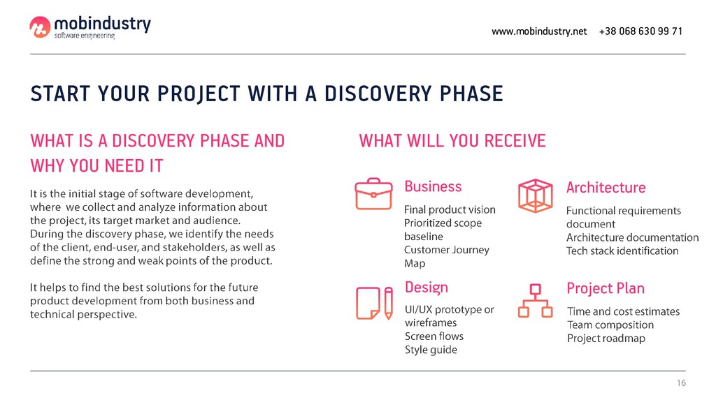 START YOUR PROJECT WITH A DISCOVERY PHASE WHAT ...