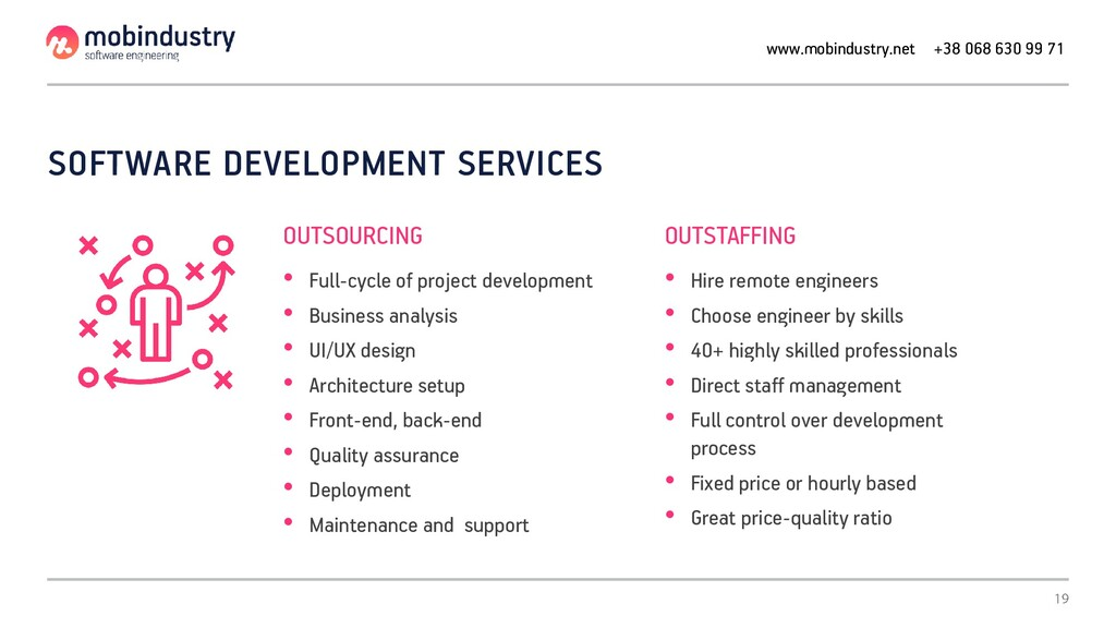 SOFTWARE DEVELOPMENT SERVICES • Full-cycle of p...