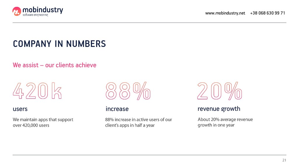 COMPANY IN NUMBERS We assist – our clients achi...