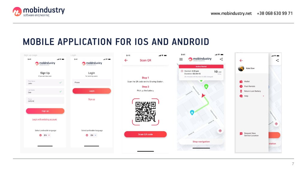 7 MOBILE APPLICATION FOR IOS AND ANDROID www.mo...