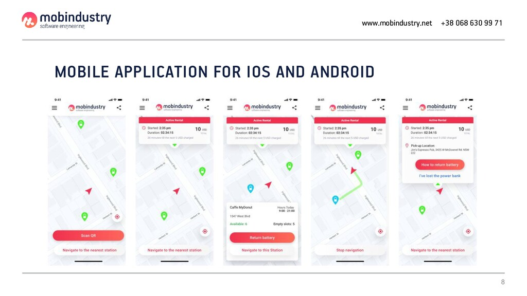 8 MOBILE APPLICATION FOR IOS AND ANDROID www.mo...