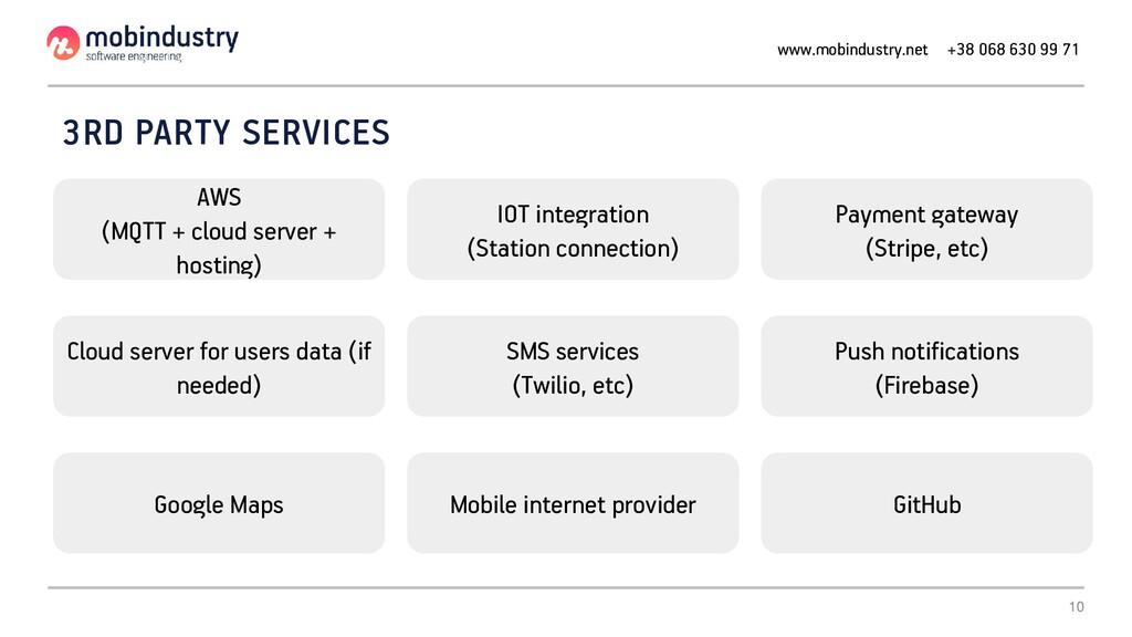 10 3RD PARTY SERVICES AWS (MQTT + cloud server ...