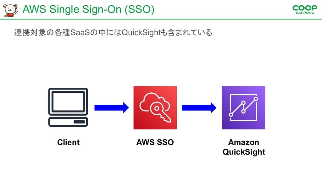 AWS Single Sign-On (SSO) 連携対象の各種SaaSの中にはQuickSi...