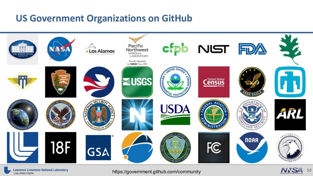 LLNL-PRES-752254 50 US Government Organizations...