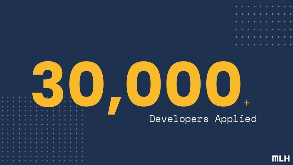30,000 + Developers Applied