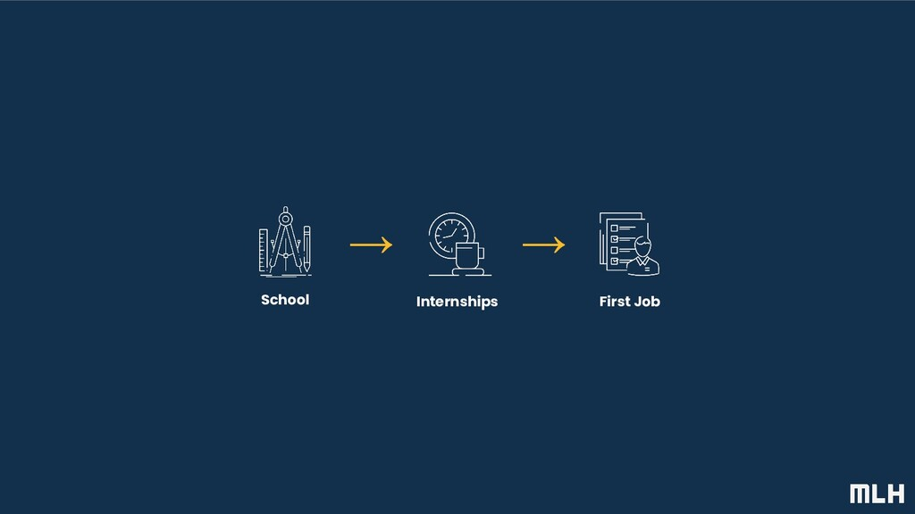 → → Internships First Job School