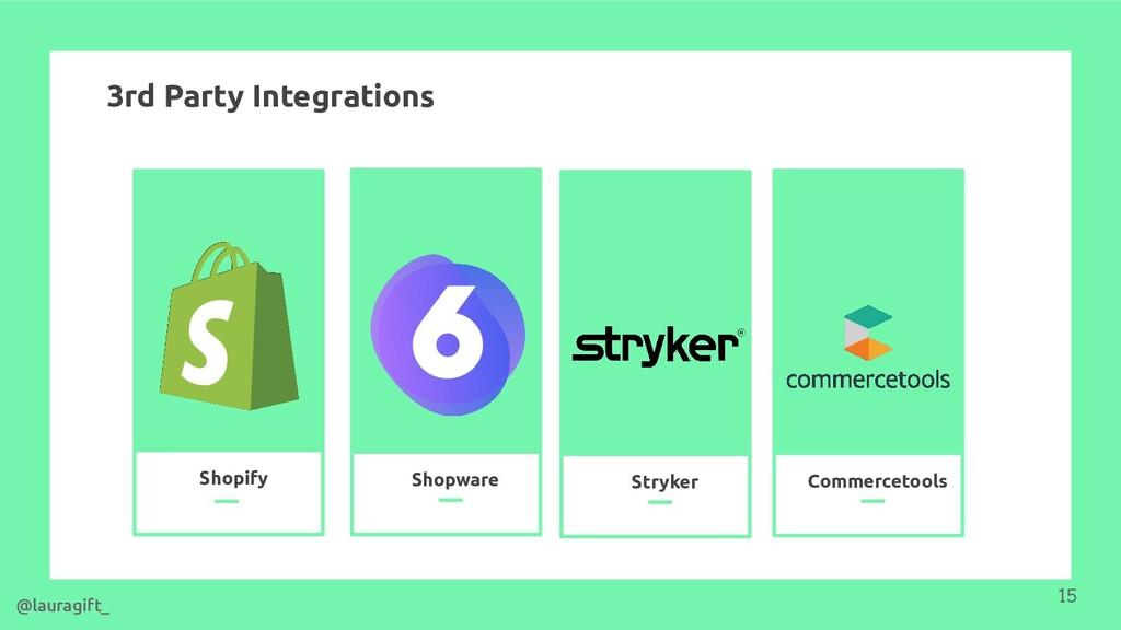 Shopify Shopware 15 3rd Party Integrations @lau...