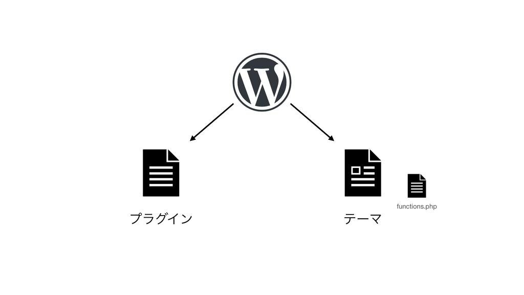 ϓϥάΠϯ ςʔϚ functions.php