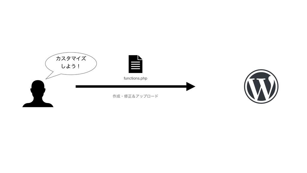 ΧελϚΠζ ͠Α͏ʂ functions.php ࡞ɾमਖ਼ˍΞοϓϩʔυ