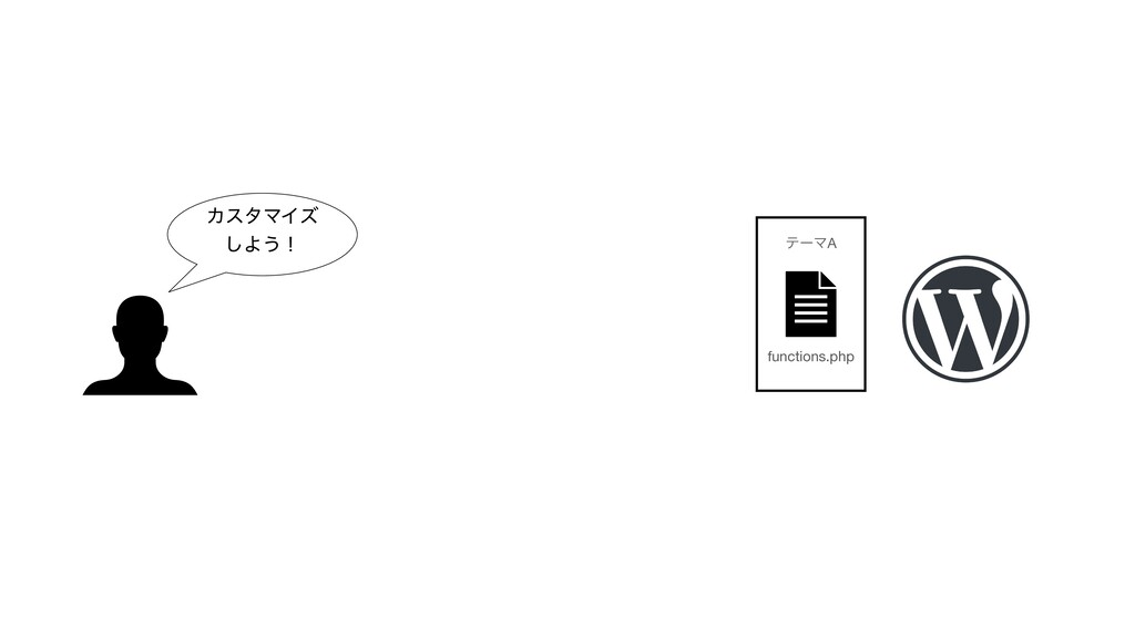 ΧελϚΠζ ͠Α͏ʂ functions.php ςʔϚA