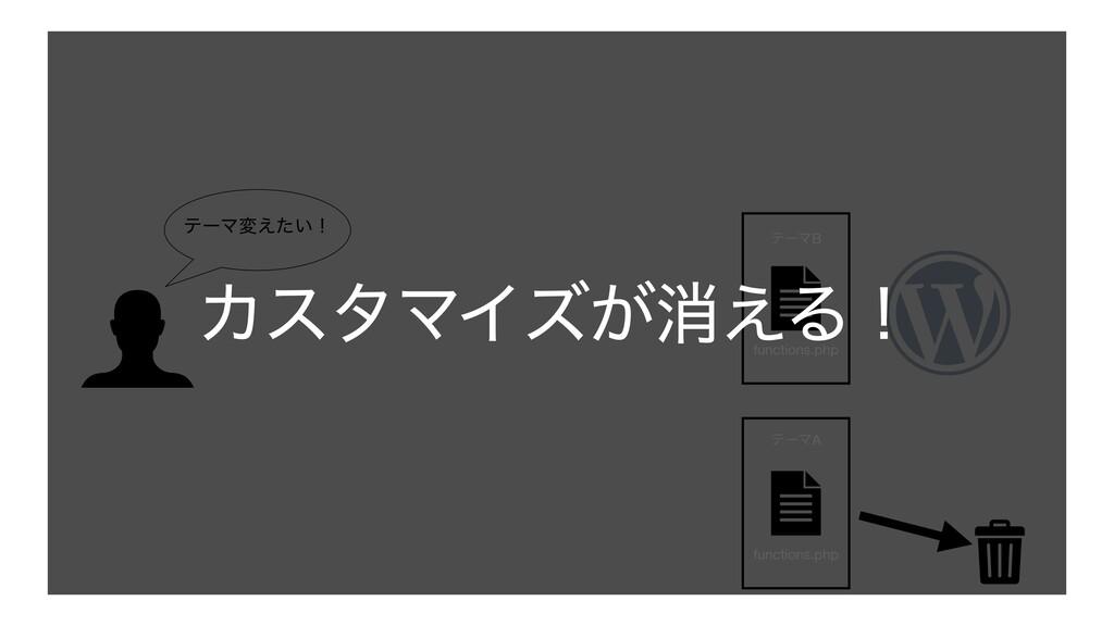 ςʔϚม͍͑ͨʂ functions.php ςʔϚB functions.php ςʔϚA ...