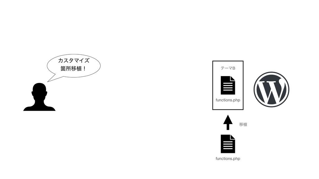 ΧελϚΠζ ՕॴҠ২ʂ functions.php ςʔϚB functions.php Ҡ২