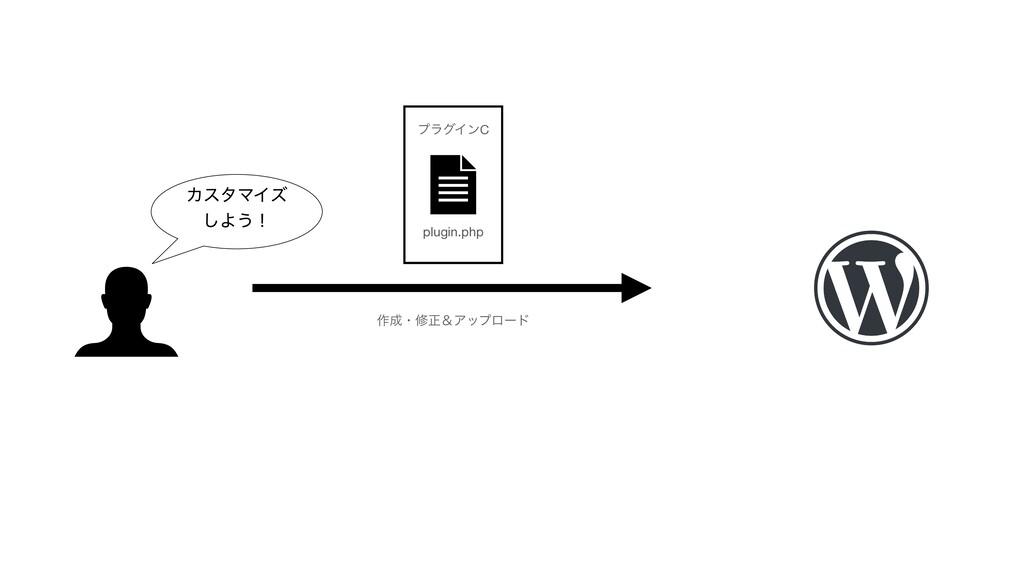 ΧελϚΠζ ͠Α͏ʂ plugin.php ࡞ɾमਖ਼ˍΞοϓϩʔυ ϓϥάΠϯC