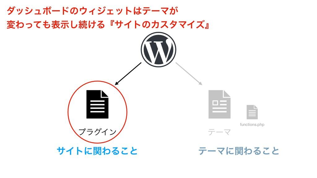 ϓϥάΠϯ ςʔϚ functions.php μογϡϘʔυͷΟδΣοτςʔϚ͕ มΘͬ...