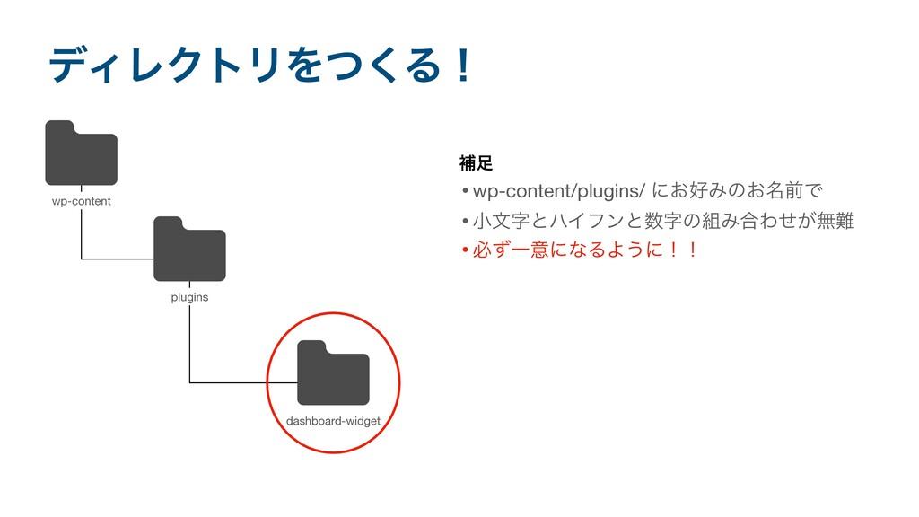 •wp-content/plugins/ ʹ͓Έͷ໊͓લͰ  •খจͱϋΠϑϯͱͷΈ...