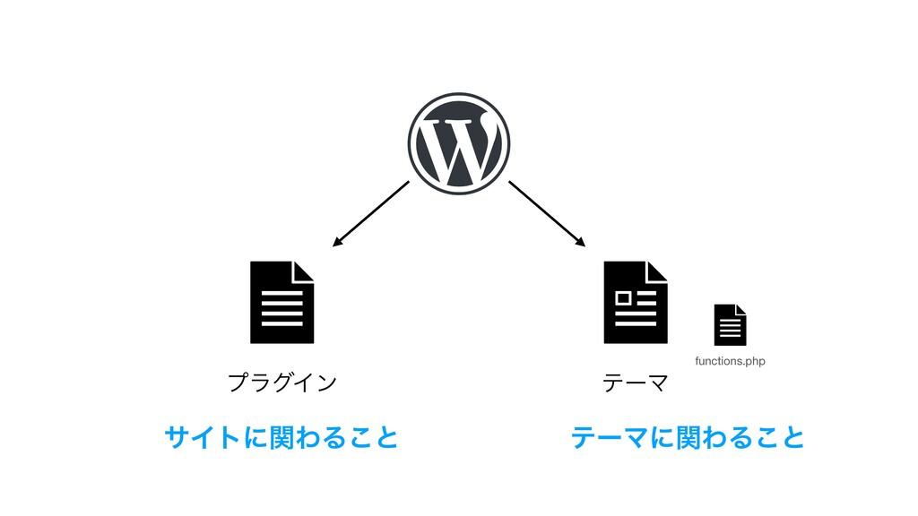 ϓϥάΠϯ ςʔϚ functions.php ςʔϚʹؔΘΔ͜ͱ αΠτʹؔΘΔ͜ͱ