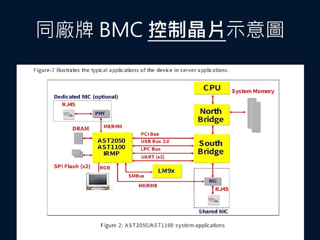 同廠牌 BMC 控制晶片示意圖