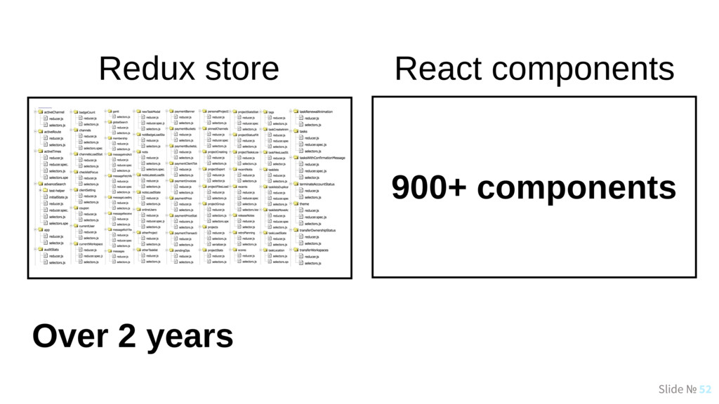 Slide № 52 Redux store React components 900+ co...